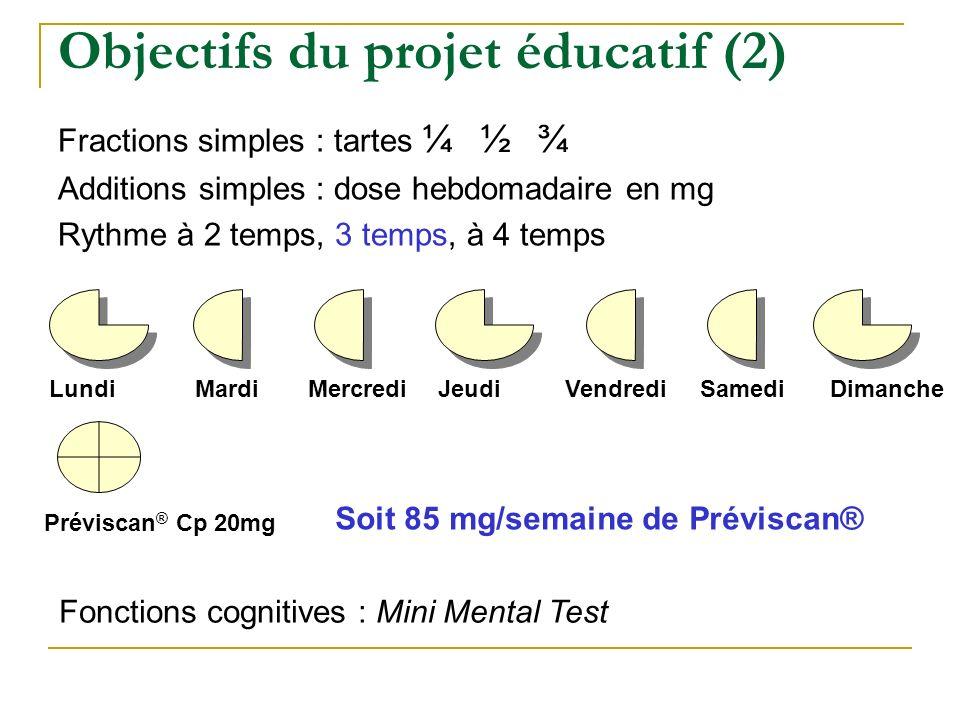 Objectifs du projet éducatif (2) Fractions simples : tartes ¼½¾ Additions simples : dose hebdomadaire en mg Rythme à 2 temps, 3 temps, à 4 temps Lundi