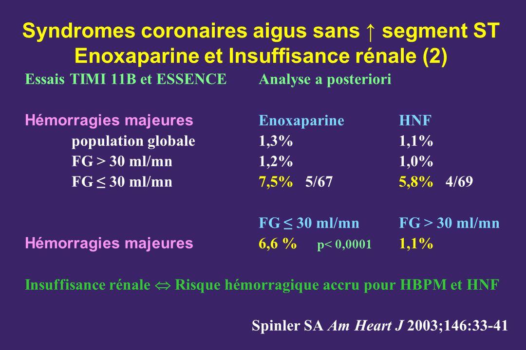 Syndromes coronaires aigus sans segment ST Enoxaparine et Insuffisance rénale (2) Essais TIMI 11B et ESSENCEAnalyse a posteriori Hémorragies majeures