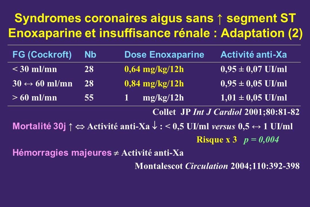 Syndromes coronaires aigus sans segment ST Enoxaparine et insuffisance rénale : Adaptation (2) FG (Cockroft)NbDose Enoxaparine Activité anti-Xa < 30 m