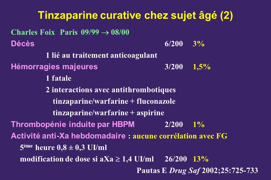 Tinzaparine curative chez sujet âgé (2) Charles Foix Paris09/99 08/00 Décès 6/200 3% 1 lié au traitement anticoagulant Hémorragies majeures 3/2001,5%