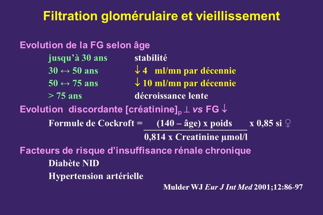 Filtration glomérulaire et vieillissement Evolution de la FG selon âge jusquà 30 ansstabilité 30 50 ans 4 ml/mn par décennie 50 75 ans 10 ml/mn par dé