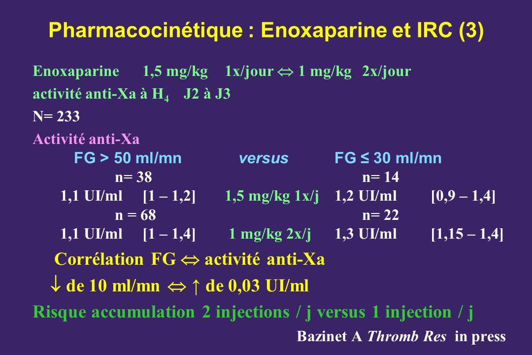 Pharmacocinétique : Enoxaparine et IRC (3) Enoxaparine 1,5 mg/kg1x/jour 1 mg/kg2x/jour activité anti-Xa à H 4 J2 à J3 N= 233 Activité anti-Xa FG > 50