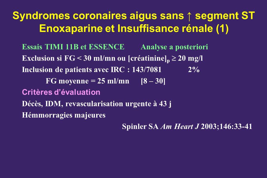 Syndromes coronaires aigus sans segment ST Enoxaparine et Insuffisance rénale (1) Essais TIMI 11B et ESSENCEAnalyse a posteriori Exclusion si FG < 30