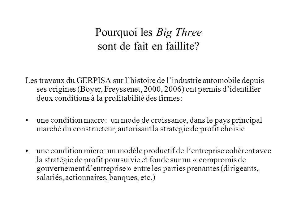 Pourquoi les Big Three sont de fait en faillite? Les travaux du GERPISA sur lhistoire de lindustrie automobile depuis ses origines (Boyer, Freyssenet,