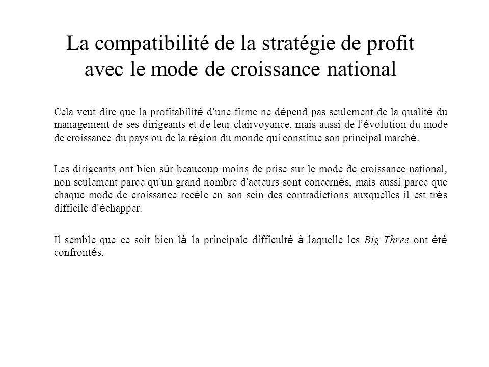 La compatibilité de la stratégie de profit avec le mode de croissance national Cela veut dire que la profitabilit é d une firme ne d é pend pas seulem