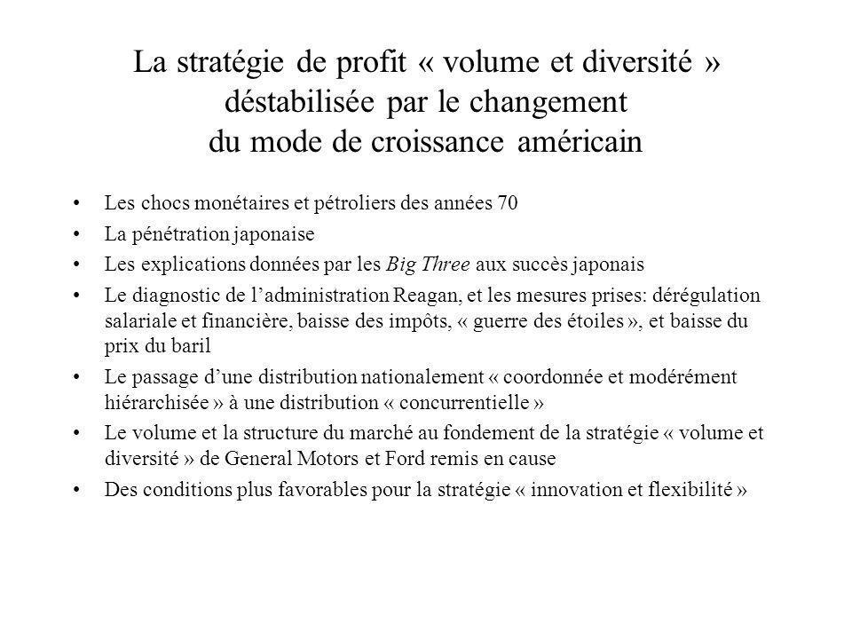 La stratégie de profit « volume et diversité » déstabilisée par le changement du mode de croissance américain Les chocs monétaires et pétroliers des a