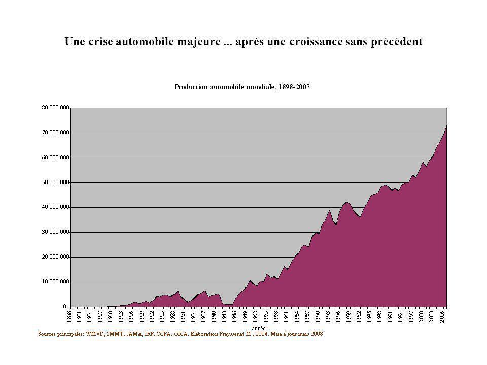 Une crise automobile majeure... après une croissance sans précédent