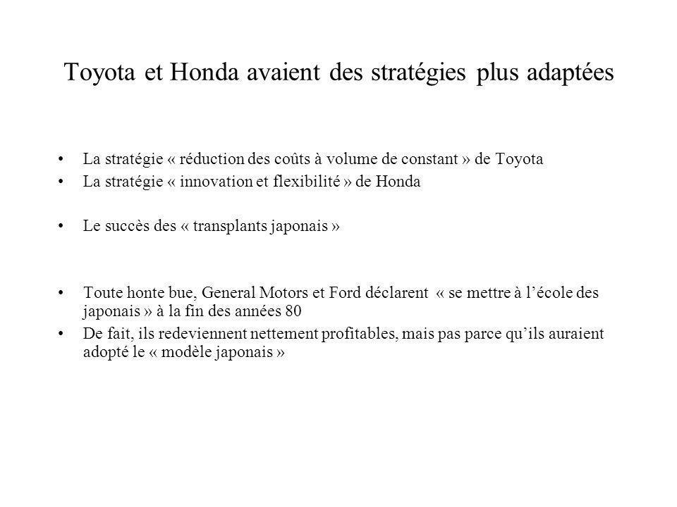 Toyota et Honda avaient des stratégies plus adaptées La stratégie « réduction des coûts à volume de constant » de Toyota La stratégie « innovation et flexibilité » de Honda Le succès des « transplants japonais » Toute honte bue, General Motors et Ford déclarent « se mettre à lécole des japonais » à la fin des années 80 De fait, ils redeviennent nettement profitables, mais pas parce quils auraient adopté le « modèle japonais »