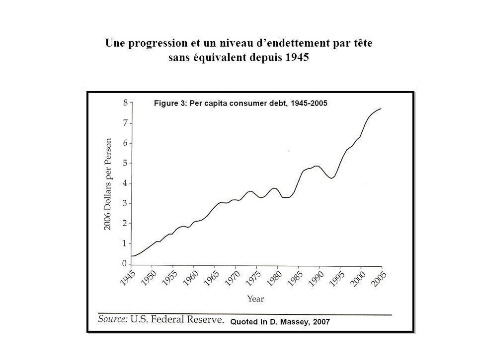 Une progression et un niveau dendettement par tête sans équivalent depuis 1945