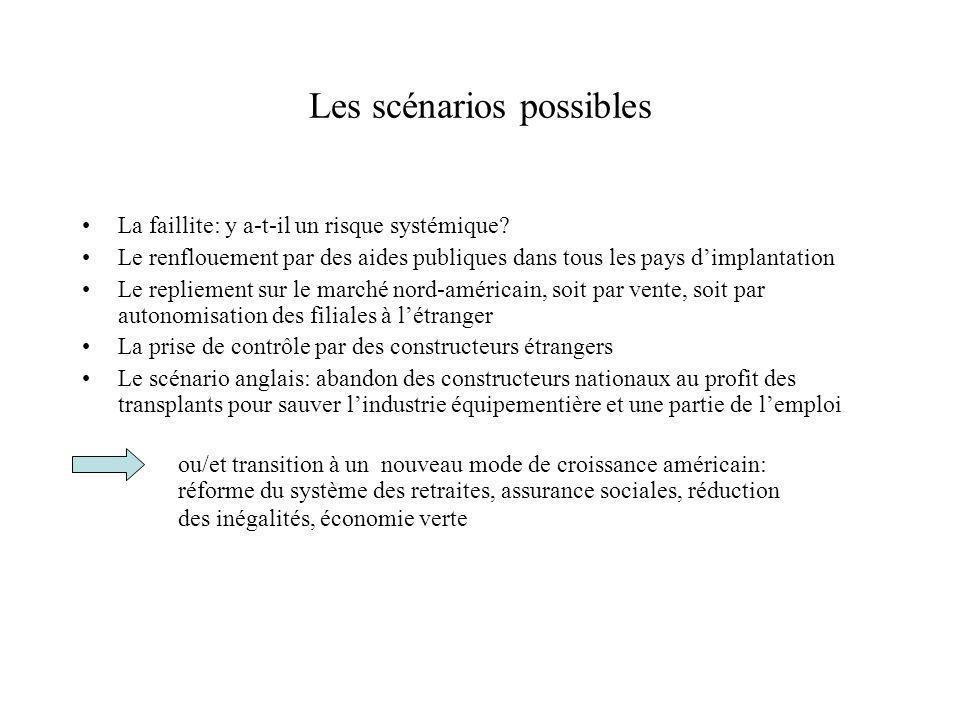 Les scénarios possibles La faillite: y a-t-il un risque systémique.
