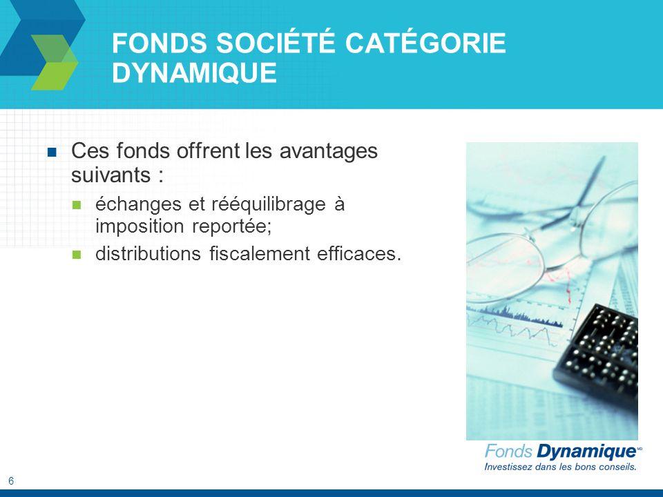 6 FONDS SOCIÉTÉ CATÉGORIE DYNAMIQUE Ces fonds offrent les avantages suivants : échanges et rééquilibrage à imposition reportée; distributions fiscalement efficaces.
