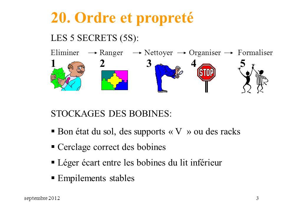 septembre 20124 a) est un cas de force majeur b) est souvent la cause dun accident c) fait partie du travail 20a Le désordre :