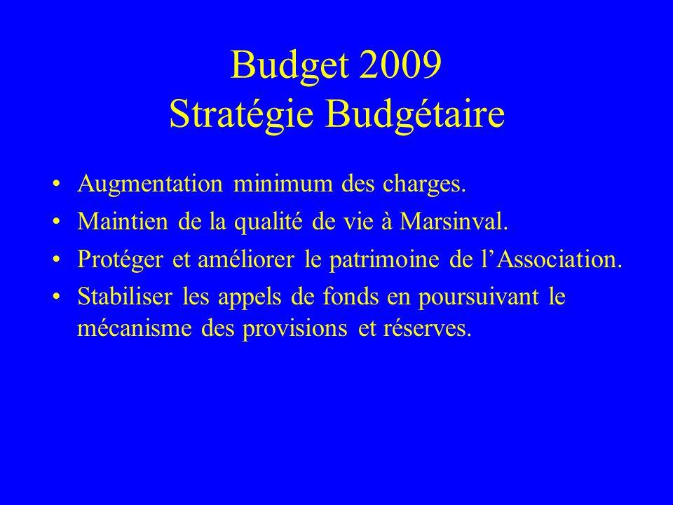 Budget 2009 Stratégie Budgétaire Augmentation minimum des charges. Maintien de la qualité de vie à Marsinval. Protéger et améliorer le patrimoine de l