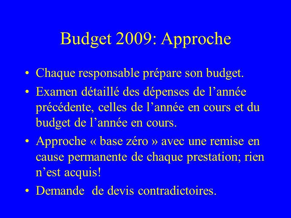 Budget 2009: Approche Chaque responsable prépare son budget. Examen détaillé des dépenses de lannée précédente, celles de lannée en cours et du budget