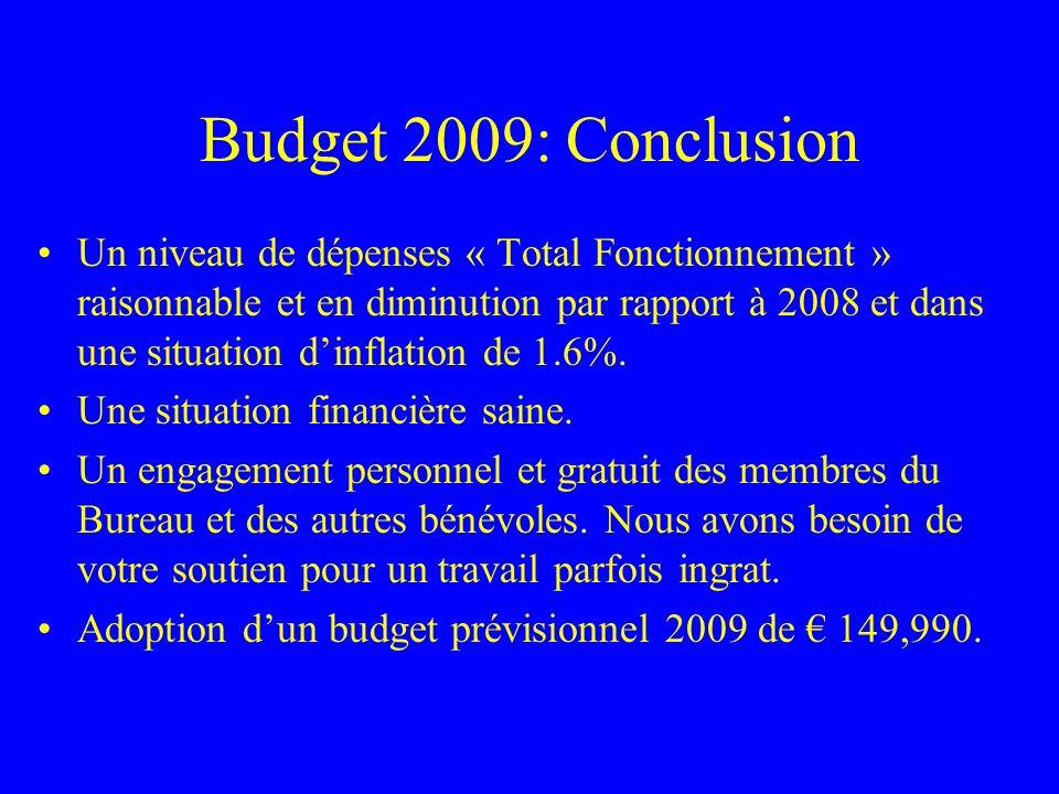 Budget 2009: Conclusion Un niveau de dépenses « Total Fonctionnement » raisonnable et en diminution par rapport à 2008 et dans une situation dinflation de 1.6%.