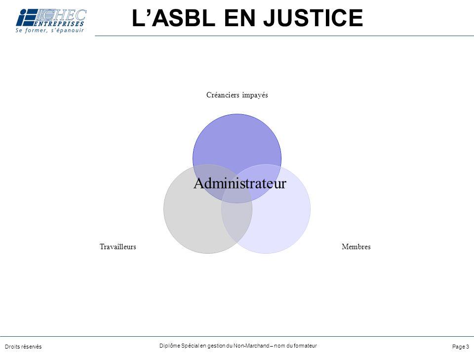 Droits réservés Diplôme Spécial en gestion du Non-Marchand – nom du formateur Page 3 LASBL EN JUSTICE Créanciers impayés Membres Travailleurs Administrateur