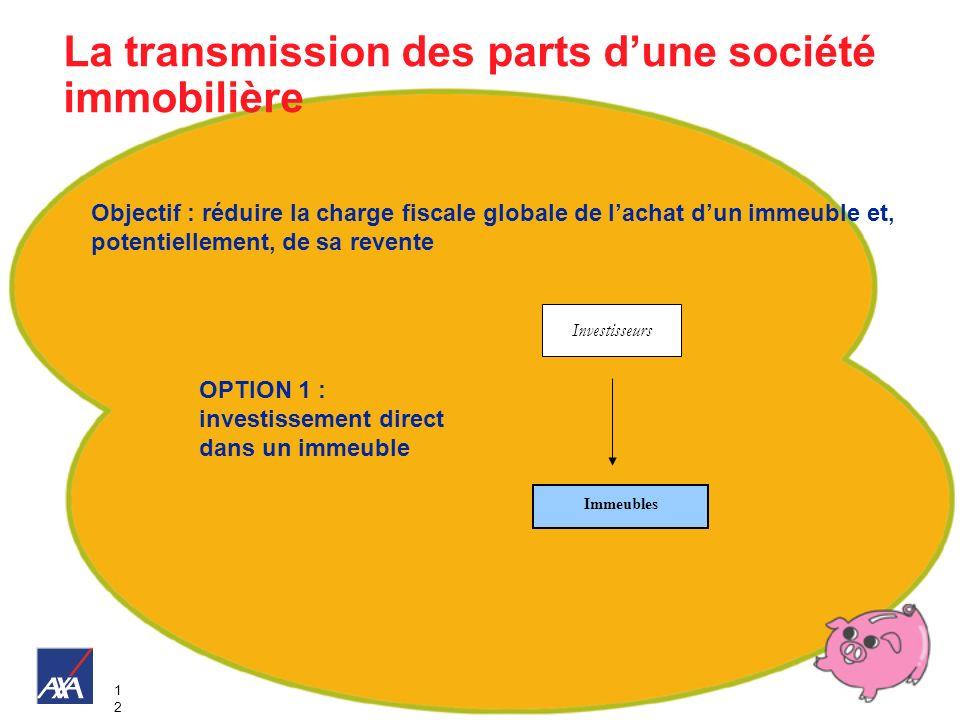 1212 La transmission des parts dune société immobilière Objectif : réduire la charge fiscale globale de lachat dun immeuble et, potentiellement, de sa