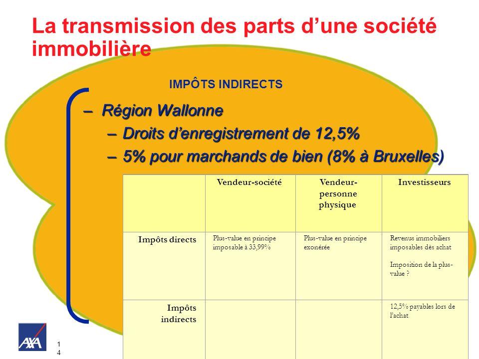 1414 La transmission des parts dune société immobilière Investisseurs Immeubles IMPÔTS INDIRECTS –Région Wallonne –Droits denregistrement de 12,5% –5%