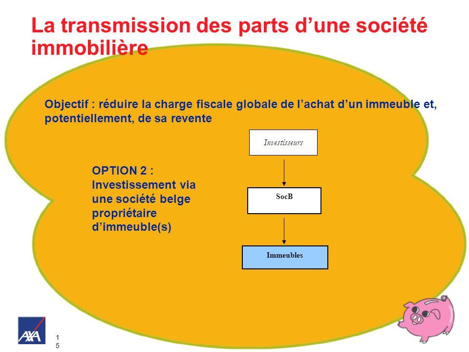1515 La transmission des parts dune société immobilière Objectif : réduire la charge fiscale globale de lachat dun immeuble et, potentiellement, de sa