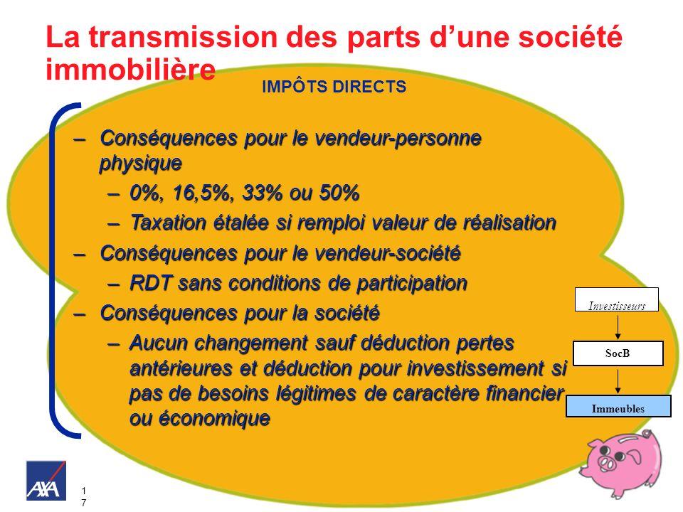 1717 La transmission des parts dune société immobilière IMPÔTS DIRECTS Investisseurs Immeubles SocB –Conséquences pour le vendeur-personne physique –0