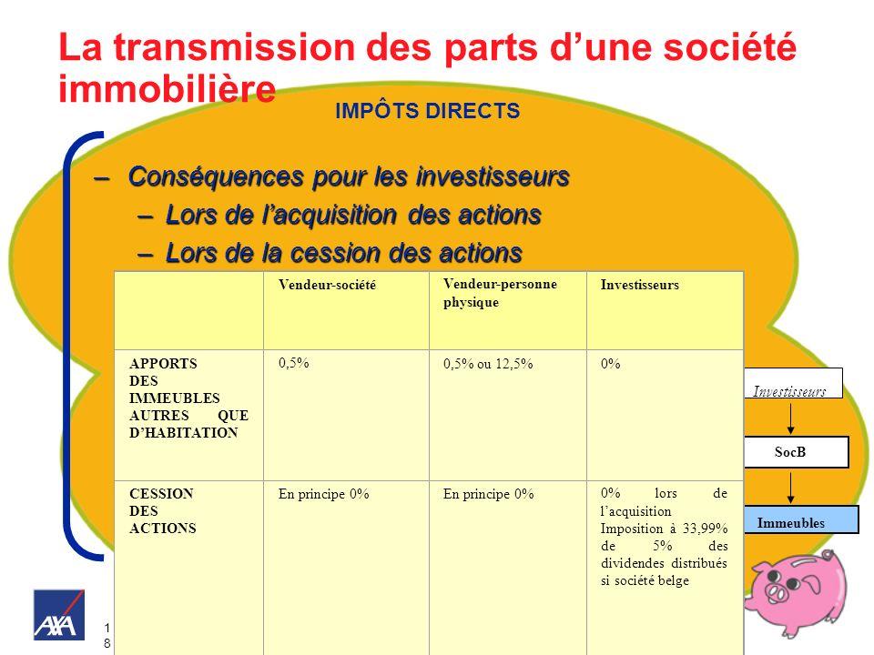 1818 La transmission des parts dune société immobilière IMPÔTS DIRECTS Investisseurs Immeubles SocB –Conséquences pour les investisseurs –Lors de lacq