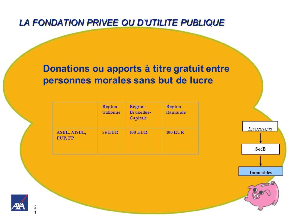 2121 LA FONDATION PRIVEE OU DUTILITE PUBLIQUE Investisseurs Immeubles SocB Donations ou apports à titre gratuit entre personnes morales sans but de lu