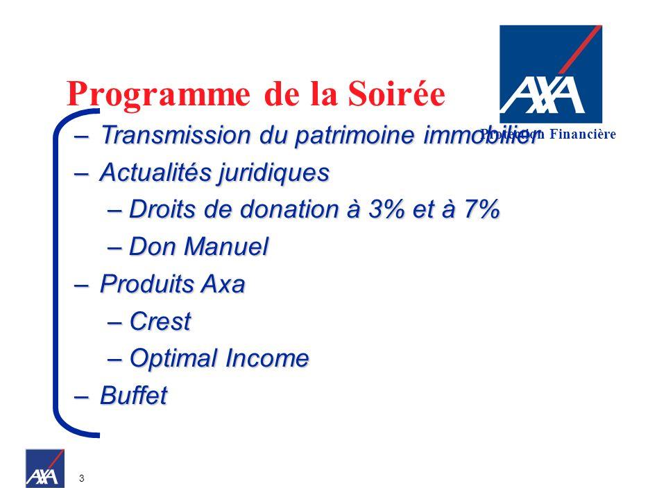 3 –Transmission du patrimoine immobilier –Actualités juridiques –Droits de donation à 3% et à 7% –Don Manuel –Produits Axa –Crest –Optimal Income –Buf