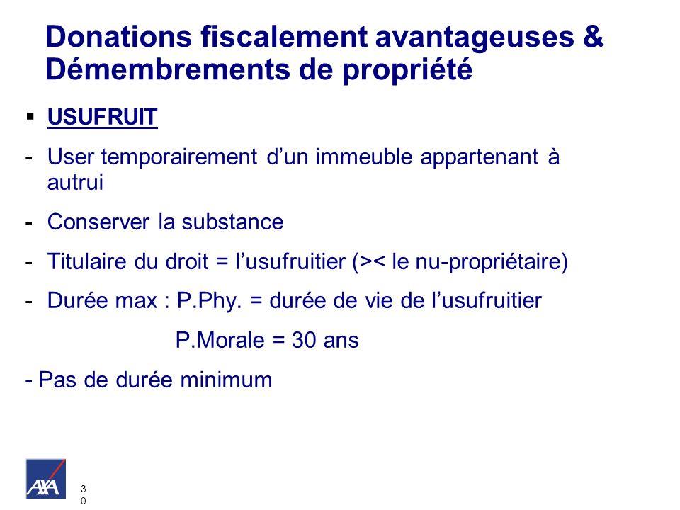 3030 Donations fiscalement avantageuses & Démembrements de propriété USUFRUIT -User temporairement dun immeuble appartenant à autrui -Conserver la sub