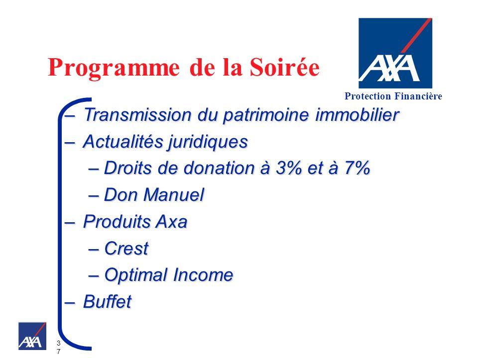 3737 –Transmission du patrimoine immobilier –Actualités juridiques –Droits de donation à 3% et à 7% –Don Manuel –Produits Axa –Crest –Optimal Income –