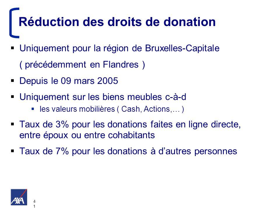 4141 Réduction des droits de donation Uniquement pour la région de Bruxelles-Capitale ( précédemment en Flandres ) Depuis le 09 mars 2005 Uniquement s
