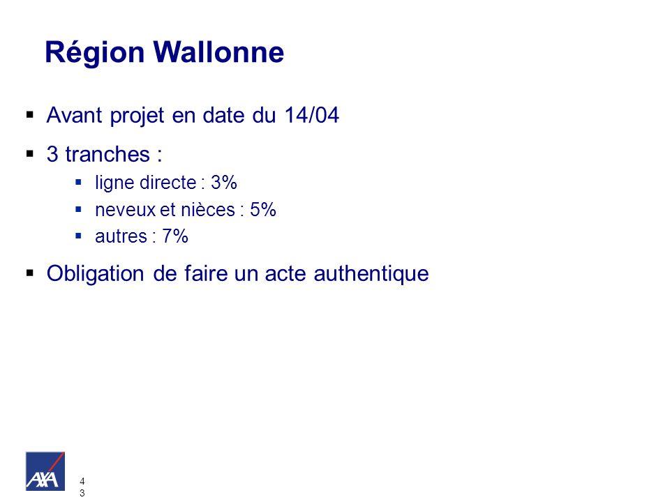 4343 Région Wallonne Avant projet en date du 14/04 3 tranches : ligne directe : 3% neveux et nièces : 5% autres : 7% Obligation de faire un acte authe