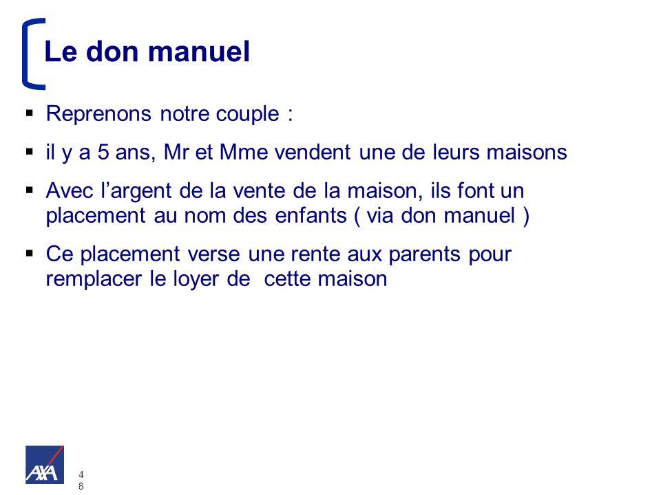 4848 Le don manuel Reprenons notre couple : il y a 5 ans, Mr et Mme vendent une de leurs maisons Avec largent de la vente de la maison, ils font un pl