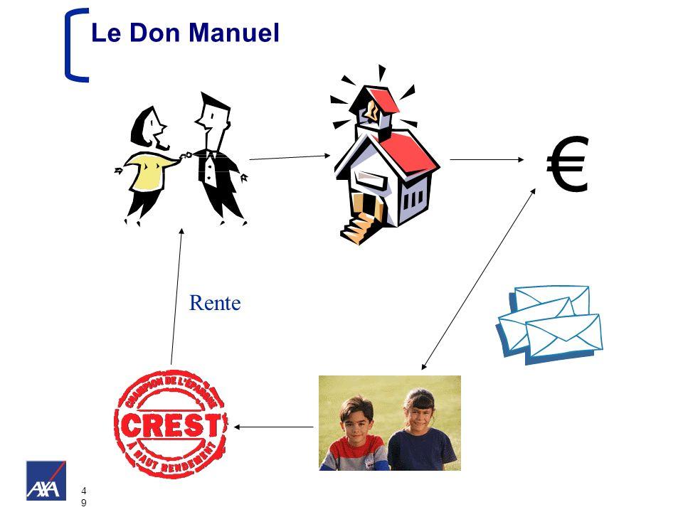 4949 Le Don Manuel Rente