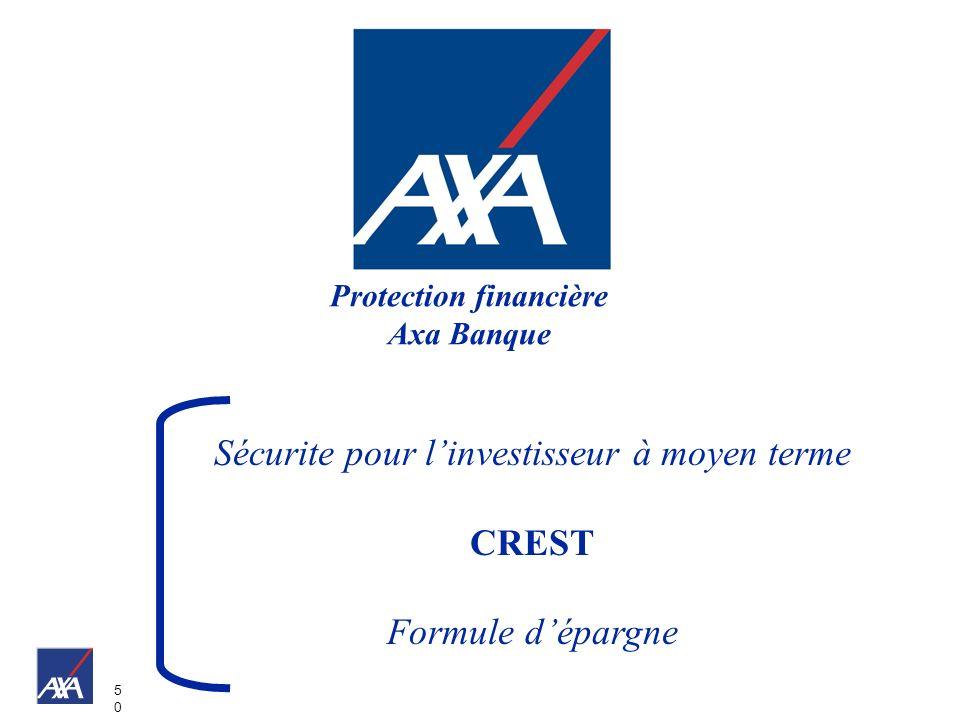5050 Protection financière Axa Banque Sécurite pour linvestisseur à moyen terme CREST Formule dépargne