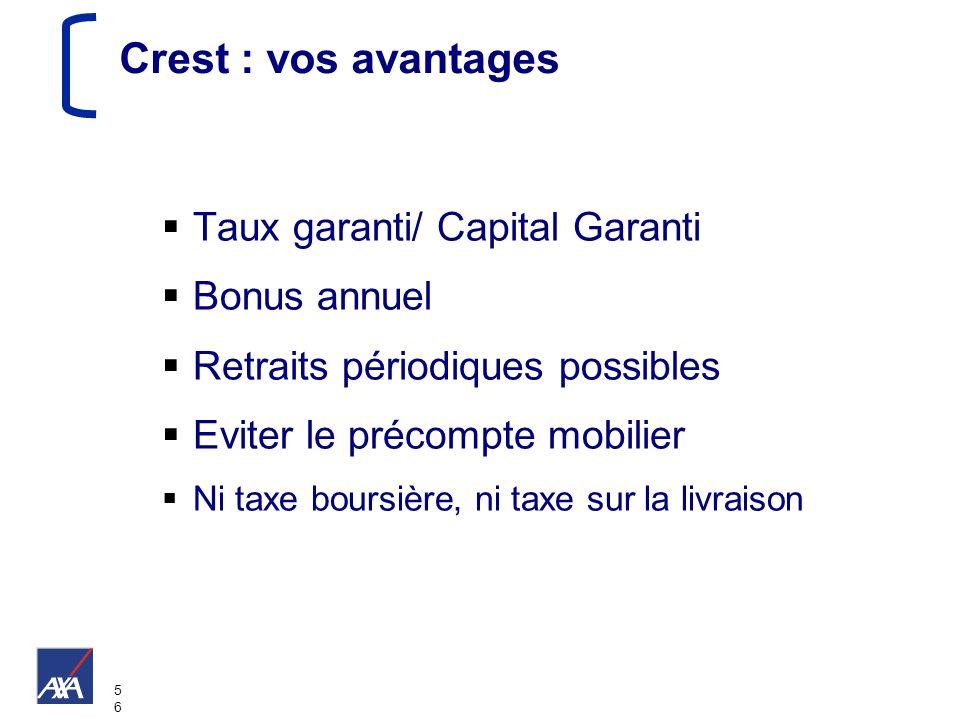 5656 Crest : vos avantages Taux garanti/ Capital Garanti Bonus annuel Retraits périodiques possibles Eviter le précompte mobilier Ni taxe boursière, n