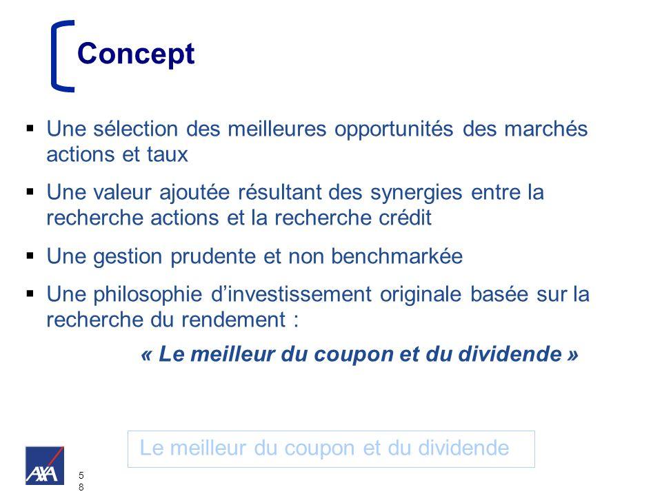 5858 Concept Une sélection des meilleures opportunités des marchés actions et taux Une valeur ajoutée résultant des synergies entre la recherche actio