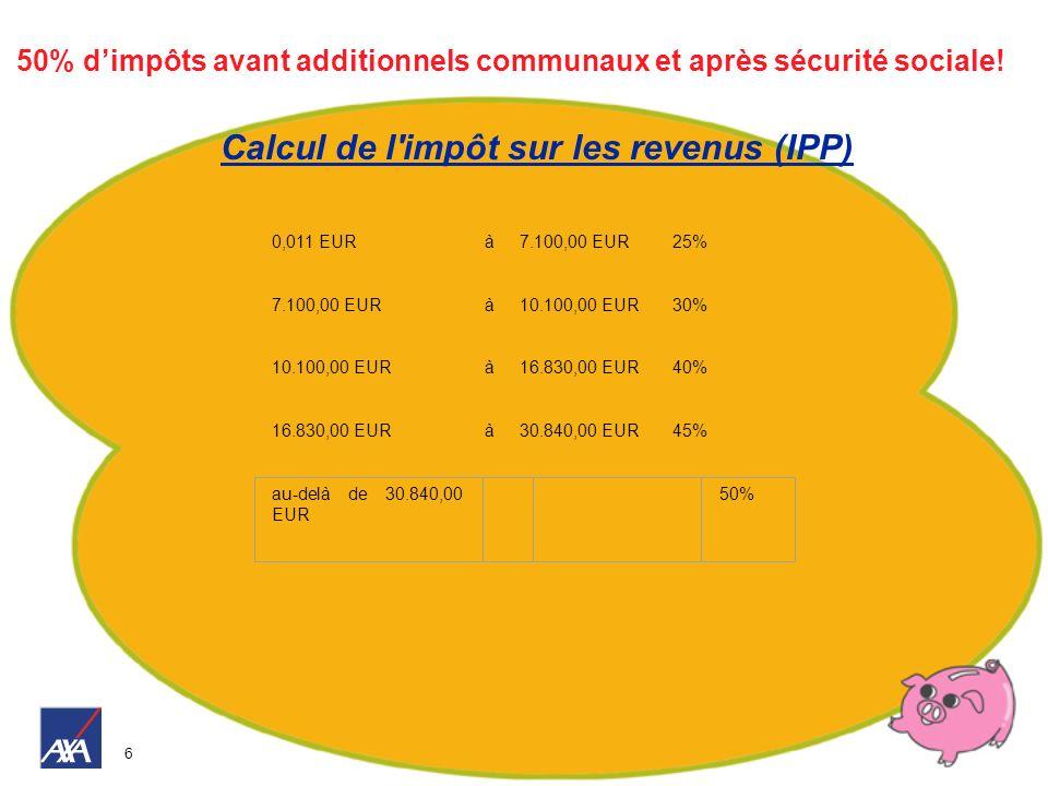 6 50% dimpôts avant additionnels communaux et après sécurité sociale! Calcul de l'impôt sur les revenus (IPP) 0,011 EURà7.100,00 EUR25% 7.100,00 EURà1