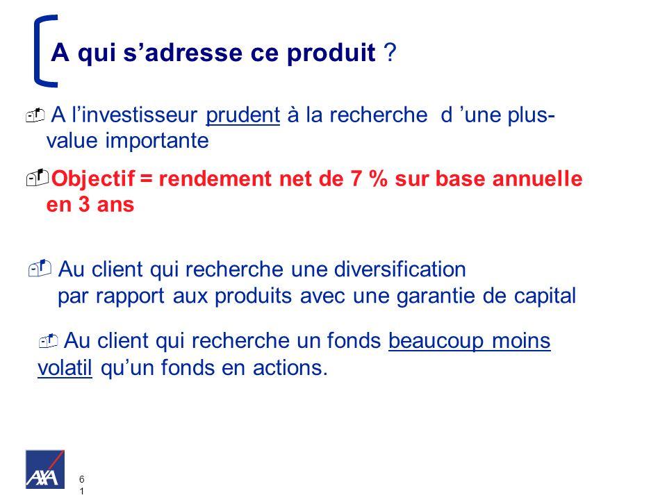 6161 Au client qui recherche une diversification par rapport aux produits avec une garantie de capital Au client qui recherche un fonds beaucoup moins