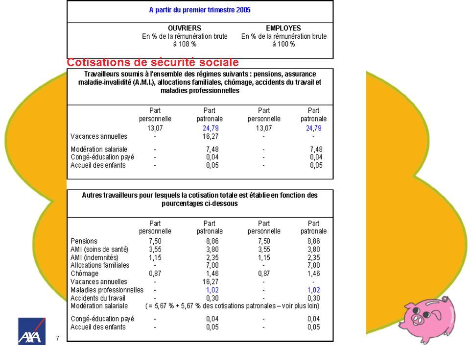1818 La transmission des parts dune société immobilière IMPÔTS DIRECTS Investisseurs Immeubles SocB –Conséquences pour les investisseurs –Lors de lacquisition des actions –Lors de la cession des actions Vendeur-société Vendeur-personne physique Investisseurs APPORTS DES IMMEUBLES AUTRES QUE DHABITATION 0,5%0,5% ou 12,5%0% CESSION DES ACTIONS En principe 0% 0% lors de lacquisition Imposition à 33,99% de 5% des dividendes distribués si société belge