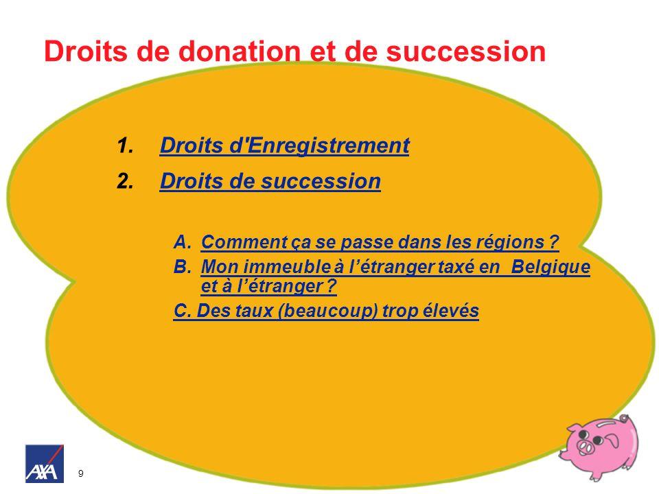 4040 Principes pour la région wallonne & bruxelloise par part d héritage plusieurs tranches : 0-12.500 (0-0.5mio BEF) : 3% 12.500-25.000 (0.5-1mio BEF) : 4% 25.000-50.000 (1-2 mio BEF) : 5% 50.000-100.00 (2-4 mio BEF) : 7% 100.000-150.000 (4-6 mio BEF) : 10% 150.000-200.000 (6-8 mio BEF) : 14% 200.000-250.000 (8-10 mio BEF) :18% 250.000-500.000 (10-20 mio BEF) : 24% > 500.000 (> 20 mio BEF) : 30 %