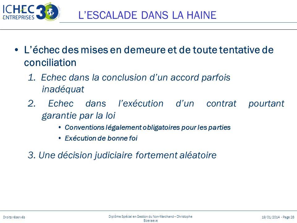 Droits réservés Diplôme Spécial en Gestion du Non-Marchand – Christophe Boeraeve 19/01/2014 - Page 28 LESCALADE DANS LA HAINE Léchec des mises en deme