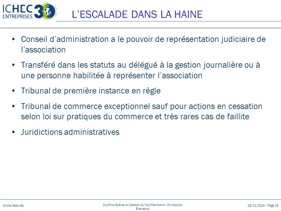 Droits réservés Diplôme Spécial en Gestion du Non-Marchand – Christophe Boeraeve 19/01/2014 - Page 29 LESCALADE DANS LA HAINE Conseil dadministration