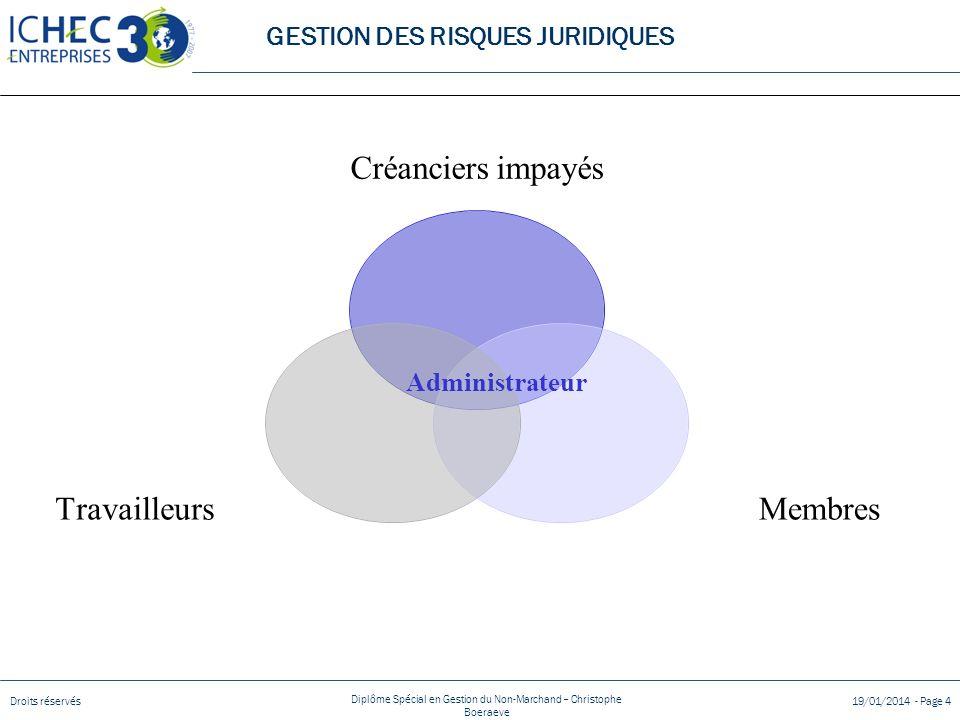 Droits réservés Diplôme Spécial en Gestion du Non-Marchand – Christophe Boeraeve 19/01/2014 - Page 4 Créanciers impayés MembresTravailleurs Administra