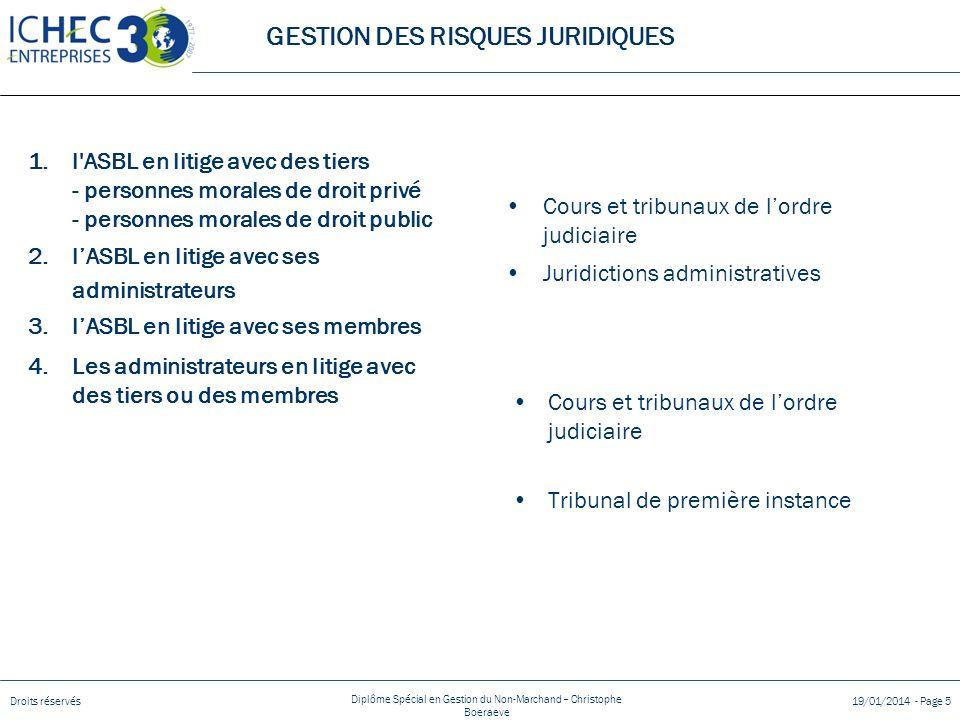 Droits réservés Diplôme Spécial en Gestion du Non-Marchand – Christophe Boeraeve 19/01/2014 - Page 5 1.l'ASBL en litige avec des tiers - personnes mor