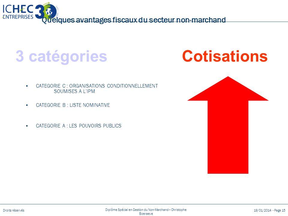 Droits réservés Diplôme Spécial en Gestion du Non-Marchand – Christophe Boeraeve 19/01/2014 - Page 15 Quelques avantages fiscaux du secteur non-marchand 3 catégories CATEGORIE C : ORGANISATIONS CONDITIONNELLEMENT SOUMISES A LIPM CATEGORIE B : LISTE NOMINATIVE CATEGORIE A : LES POUVOIRS PUBLICS Cotisations