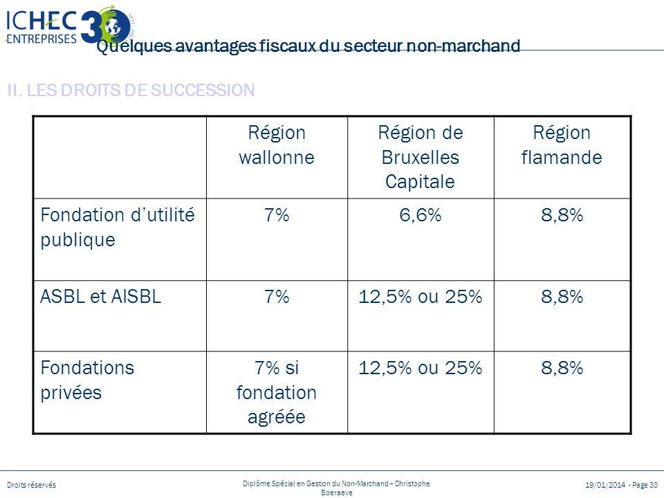 Droits réservés Diplôme Spécial en Gestion du Non-Marchand – Christophe Boeraeve 19/01/2014 - Page 33 Quelques avantages fiscaux du secteur non-marchand Région wallonne Région de Bruxelles Capitale Région flamande Fondation dutilité publique 7%6,6%8,8% ASBL et AISBL7%12,5% ou 25%8,8% Fondations privées 7% si fondation agréée 12,5% ou 25%8,8% II.