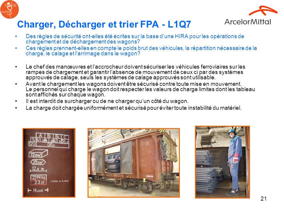 21 Charger, Décharger et trier FPA - L1Q7 Des règles de sécurité ont-elles été écrites sur la base d'une HIRA pour les opérations de chargement et de