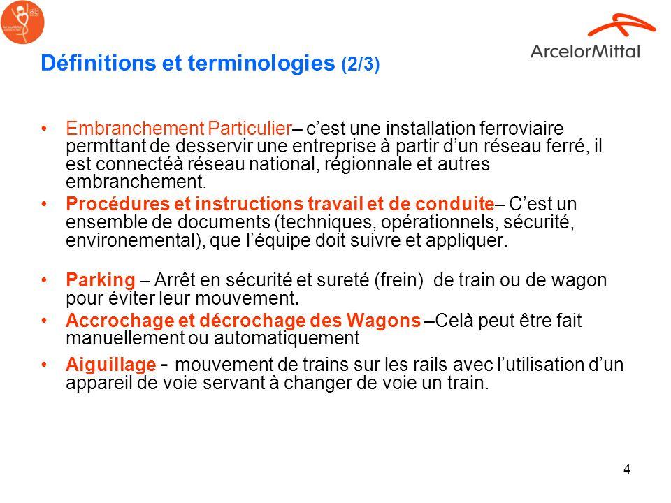 5 Définitions et terminologies (3/3) Triage – mouvement de contrôle logistique de trains ou de wagon sur un site et leur chargement et déchargement