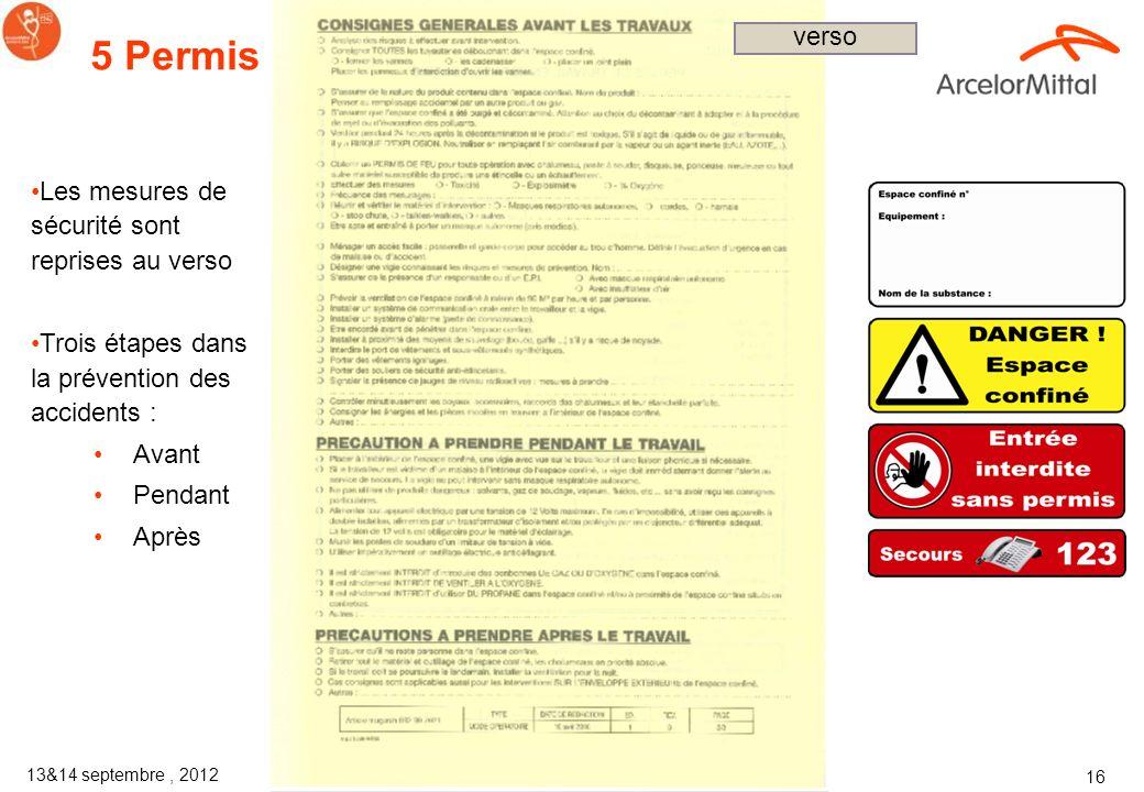 13&14 septembre, 2012 15 Lors des audits, les personnes qui travaillent dans un espace confiné identifié doivent disposer dun permis pour lexécution d