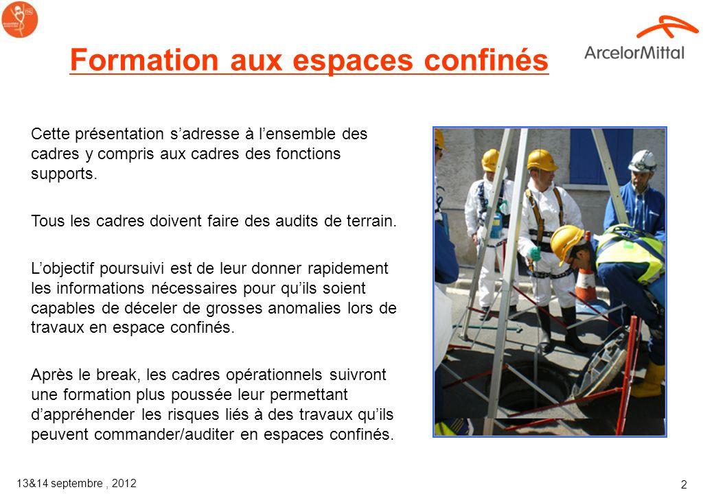 13&14 septembre, 2012 1 1.Introduction et Rex 2.Définition 3.Les risques des espaces confinés 4.Affichage 5.Permis 6.Rôles et responsabilités 7.Lien v
